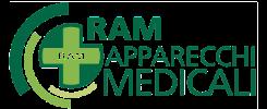 RAM Apparecchi medicali